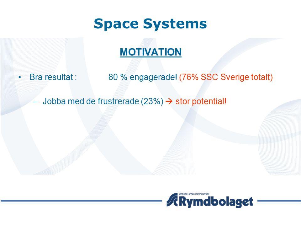 Space Systems MOTIVATION Bra resultat : 80 % engagerade! (76% SSC Sverige totalt) –Jobba med de frustrerade (23%)  stor potential!