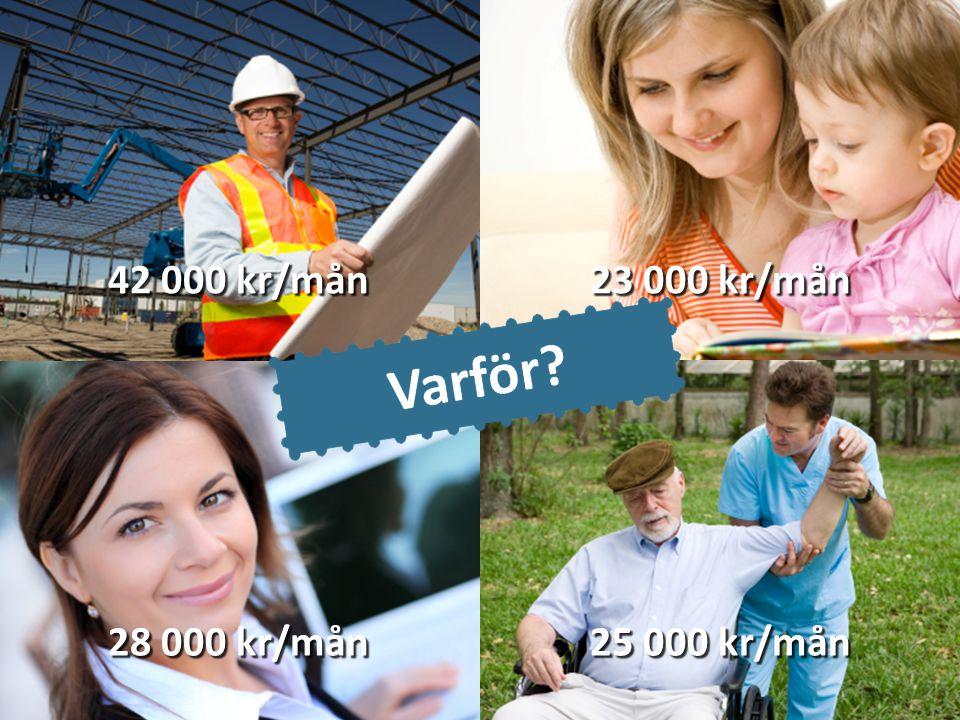 42 000 kr/mån 23 000 kr/mån 28 000 kr/mån 25 000 kr/mån