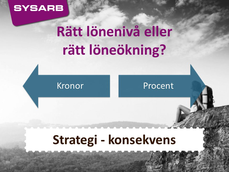 KronorProcent Rätt lönenivå eller rätt löneökning? Strategi - konsekvens