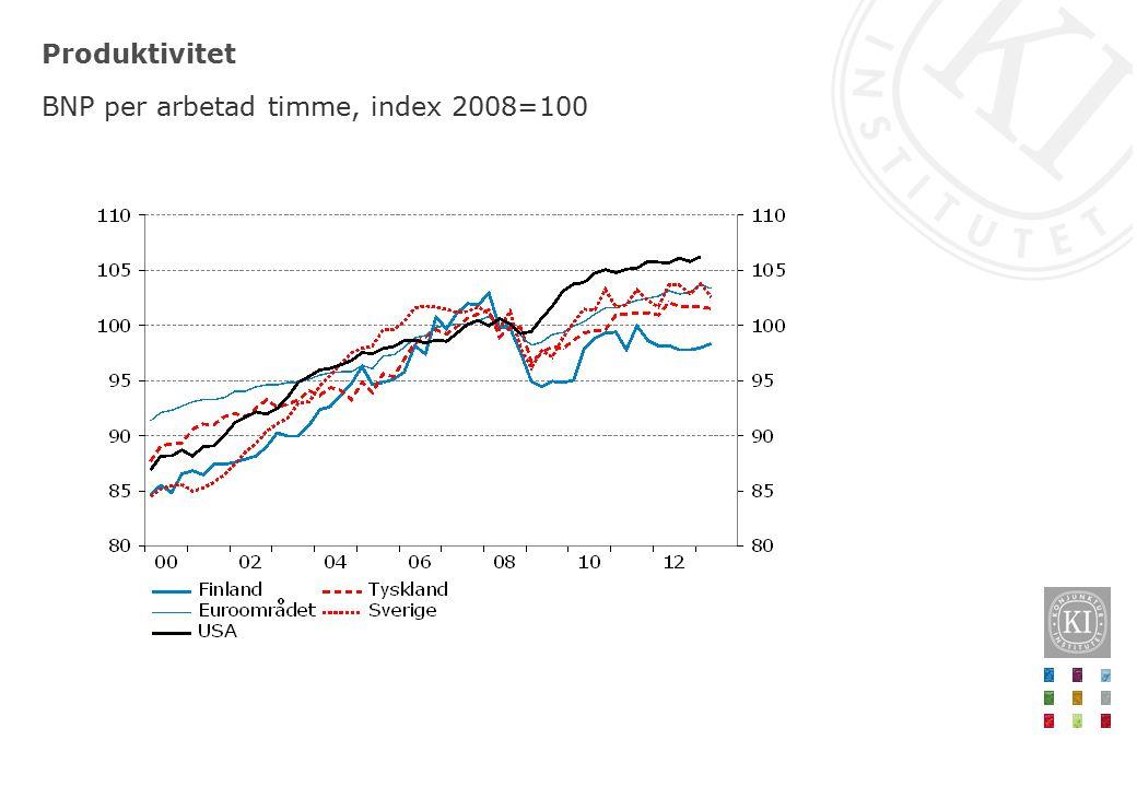 Produktivitet BNP per arbetad timme, index 2008=100