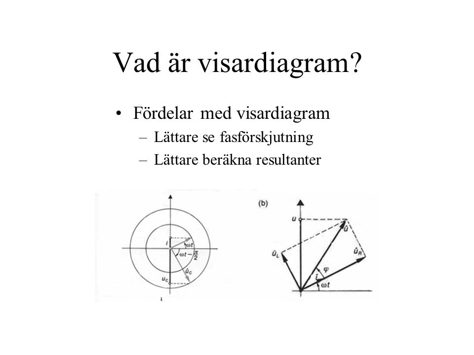 Vad är visardiagram.