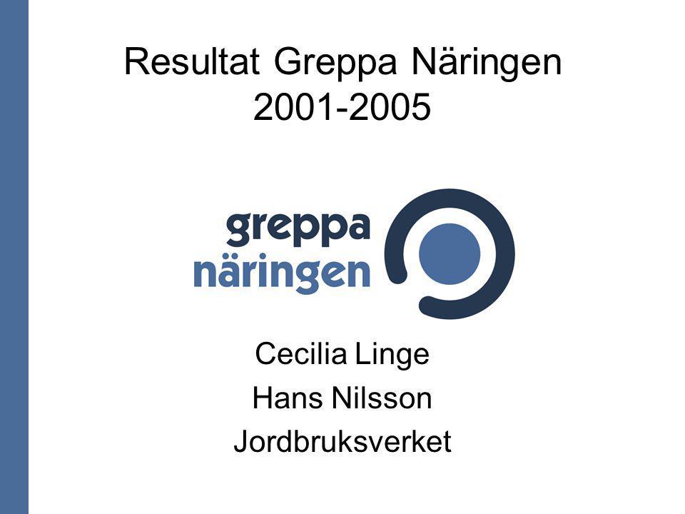 Resultat Greppa Näringen 2001-2005 Cecilia Linge Hans Nilsson Jordbruksverket