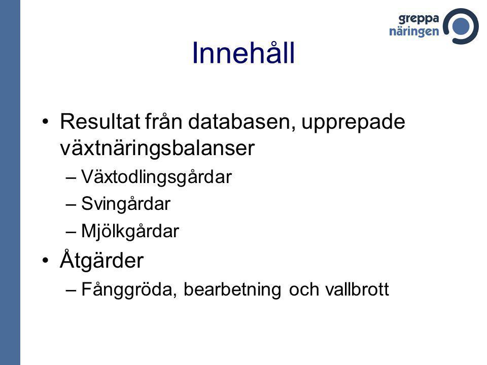 Kvävebalans – växtodling 379 gårdar, främst från Skåne.