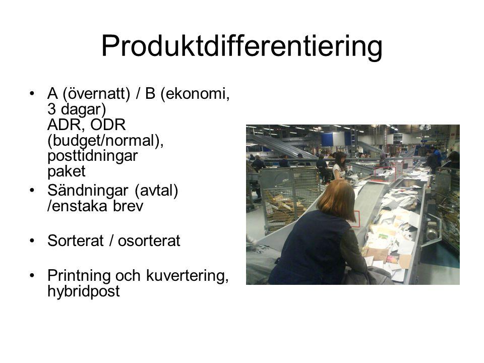 Produktdifferentiering A (övernatt) / B (ekonomi, 3 dagar) ADR, ODR (budget/normal), posttidningar paket Sändningar (avtal) /enstaka brev Sorterat / osorterat Printning och kuvertering, hybridpost