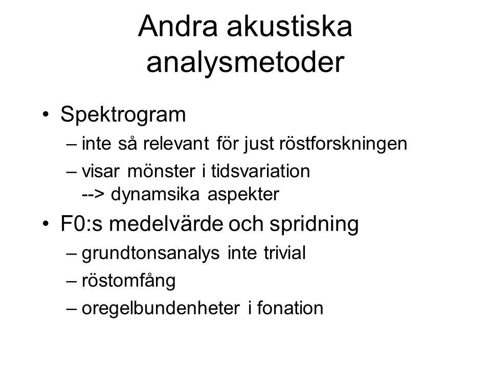 Andra akustiska analysmetoder Spektrogram –inte så relevant för just röstforskningen –visar mönster i tidsvariation --> dynamsika aspekter F0:s medelv