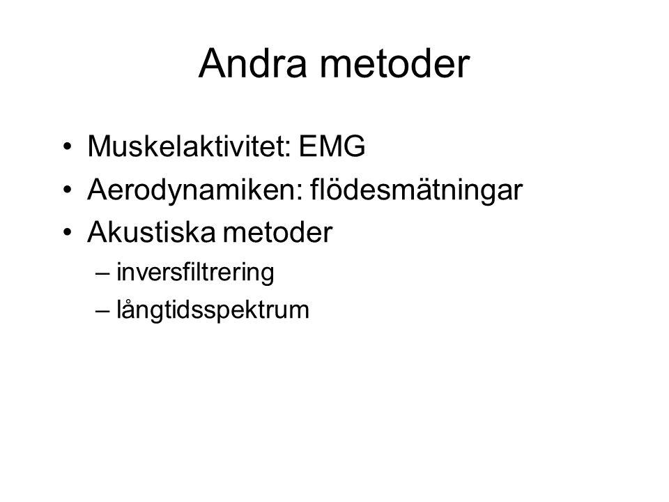 Andra metoder Muskelaktivitet: EMG Aerodynamiken: flödesmätningar Akustiska metoder –inversfiltrering –långtidsspektrum
