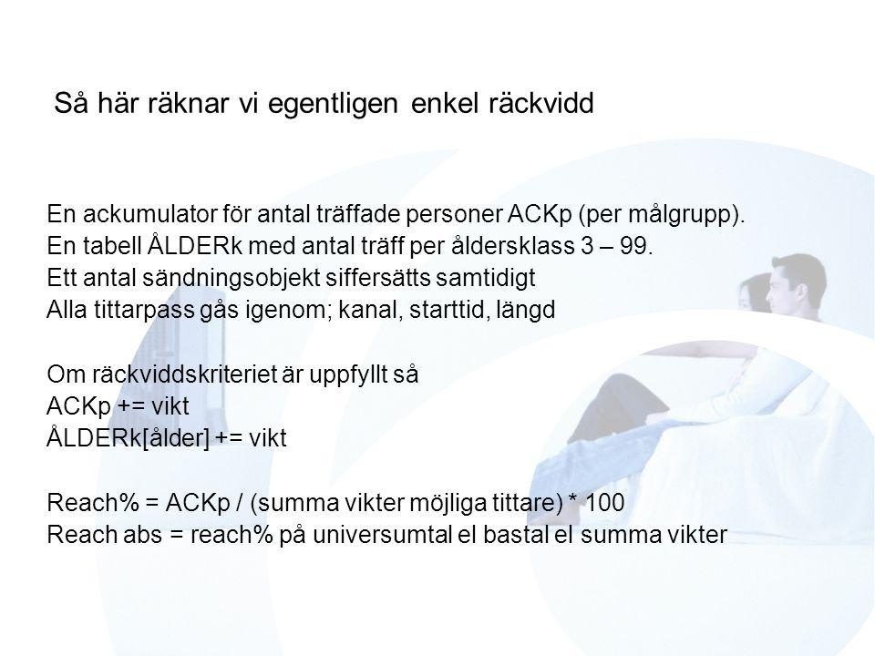 Så här räknar vi egentligen enkel räckvidd En ackumulator för antal träffade personer ACKp (per målgrupp). En tabell ÅLDERk med antal träff per ålders
