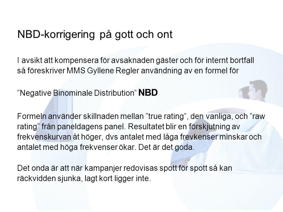 NBD-korrigering på gott och ont I avsikt att kompensera för avsaknaden gäster och för internt bortfall så föreskriver MMS Gyllene Regler användning av en formel för Negative Binominale Distribution NBD Formeln använder skillnaden mellan true rating , den vanliga, och raw rating från paneldagens panel.
