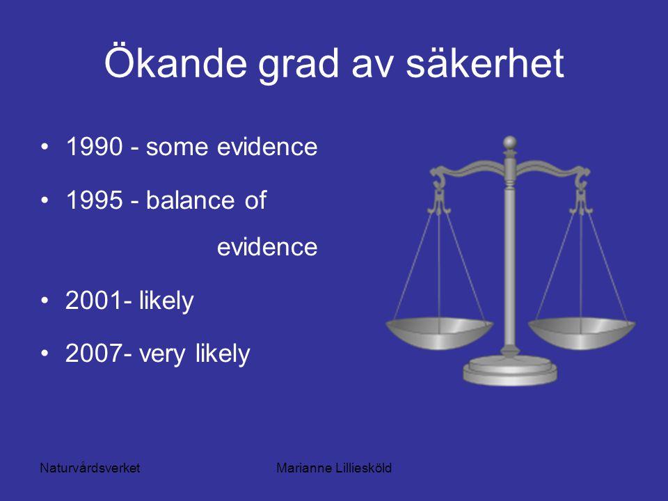 NaturvårdsverketMarianne Lilliesköld Ökande grad av säkerhet 1990 - some evidence 1995 - balance of evidence 2001- likely 2007- very likely