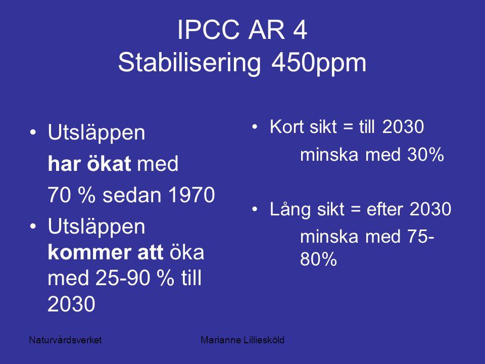 NaturvårdsverketMarianne Lilliesköld IPCC AR 4 Stabilisering 450ppm Utsläppen har ökat med 70 % sedan 1970 Utsläppen kommer att öka med 25-90 % till 2030 Kort sikt = till 2030 minska med 30% Lång sikt = efter 2030 minska med 75- 80%