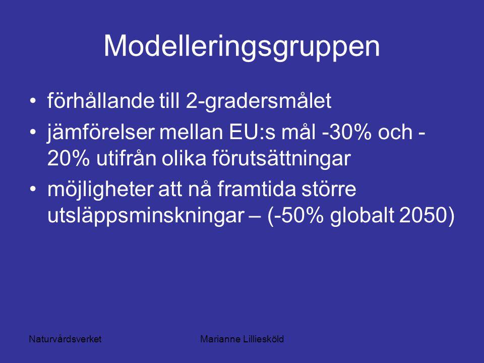 NaturvårdsverketMarianne Lilliesköld Modelleringsgruppen förhållande till 2-gradersmålet jämförelser mellan EU:s mål -30% och - 20% utifrån olika förutsättningar möjligheter att nå framtida större utsläppsminskningar – (-50% globalt 2050)