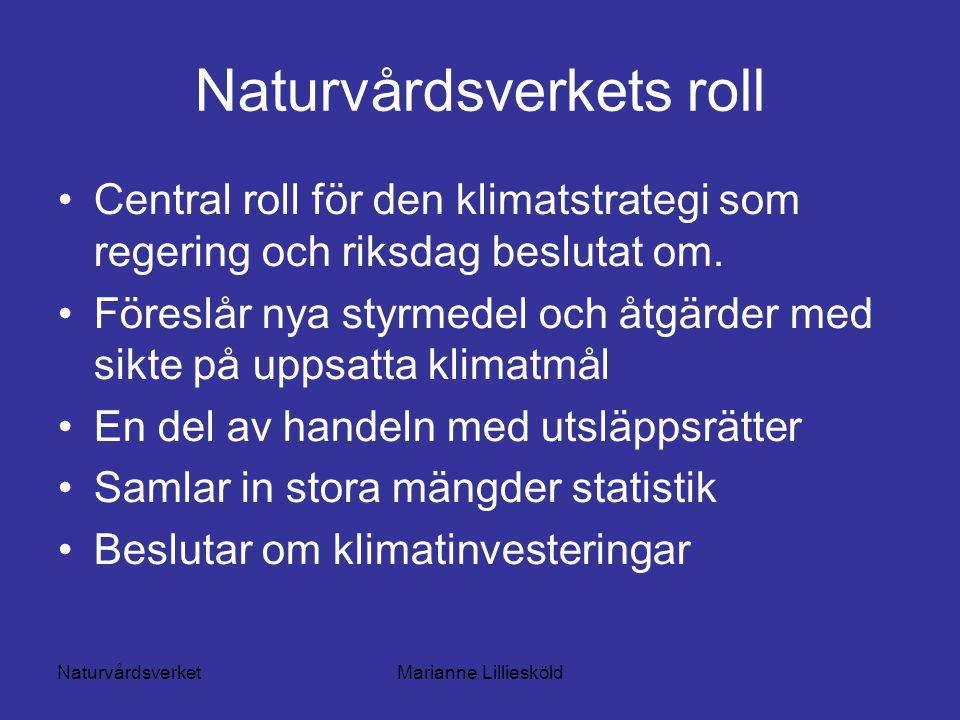 NaturvårdsverketMarianne Lilliesköld Naturvårdsverkets roll Central roll för den klimatstrategi som regering och riksdag beslutat om.