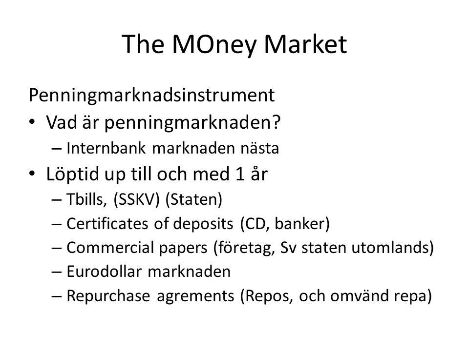 The MOney Market Penningmarknadsinstrument Vad är penningmarknaden? – Internbank marknaden nästa Löptid up till och med 1 år – Tbills, (SSKV) (Staten)