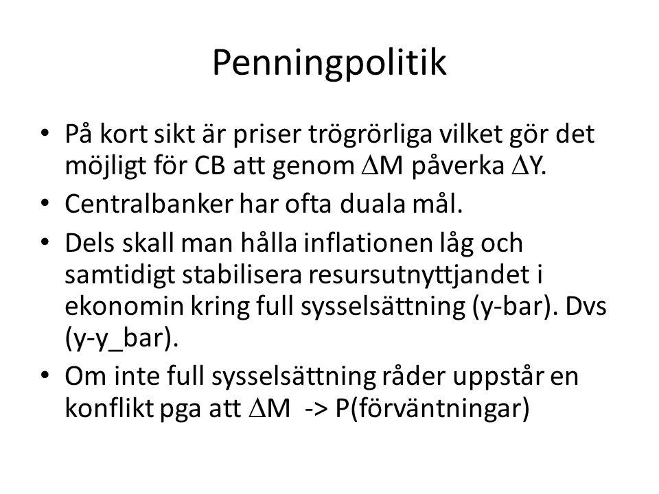Penningpolitik På kort sikt är priser trögrörliga vilket gör det möjligt för CB att genom  M påverka  Y.