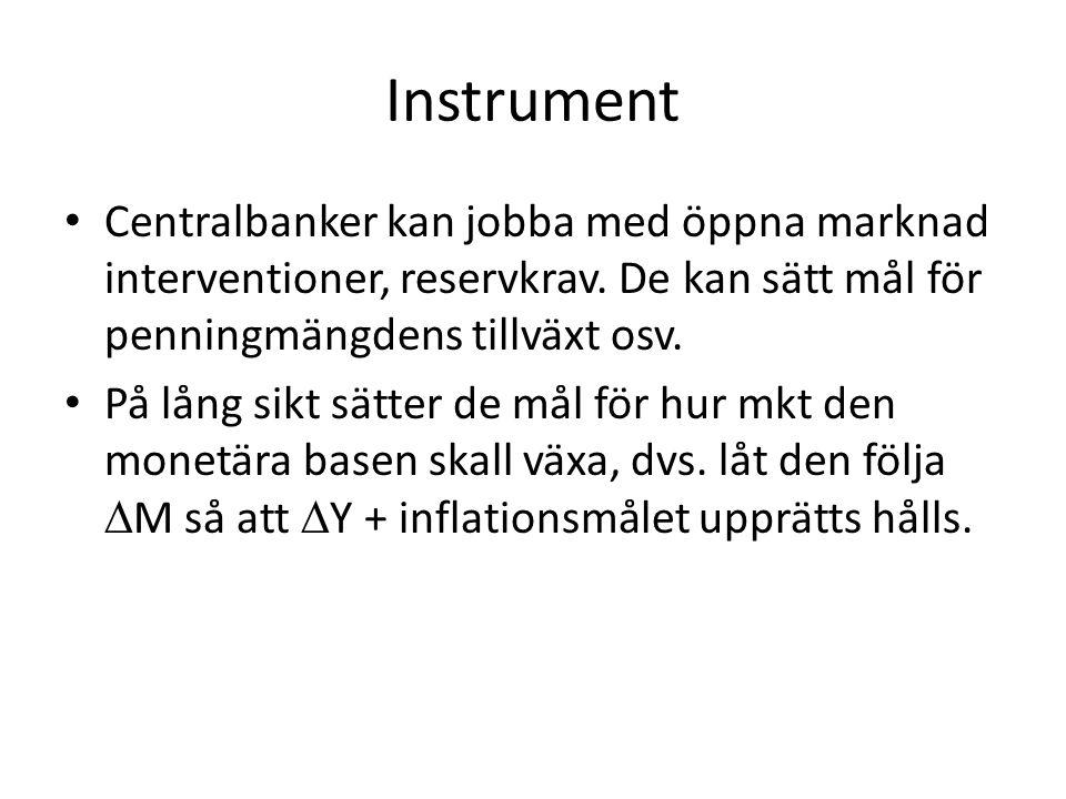 Instrument Centralbanker kan jobba med öppna marknad interventioner, reservkrav. De kan sätt mål för penningmängdens tillväxt osv. På lång sikt sätter