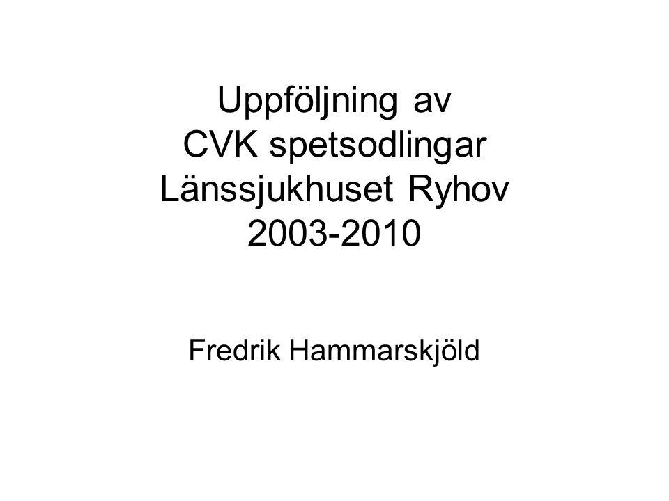 Uppföljning av CVK spetsodlingar Länssjukhuset Ryhov 2003-2010 Fredrik Hammarskjöld