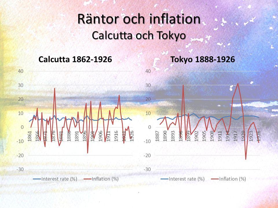 Fisher-effekten Fisher kom fram till att inflation hade två slags effekter på räntorna – När inflationen ökar, stiger den nominella räntan och realräntan faller Fisher-effekten Trots detta fick teorin att inflation har ingen effekt på realräntan namnet Fisher-effekten Tanken var att inflation inte kunne tillåtas att ha någon effekt på reala variabler (realränta, sysselsättning osv.), åtminstone inte på sikt