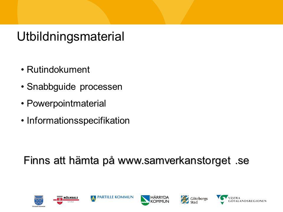 Utbildningsmaterial Rutindokument Snabbguide processen Powerpointmaterial Informationsspecifikation Finns att hämta på www.samverkanstorget.se
