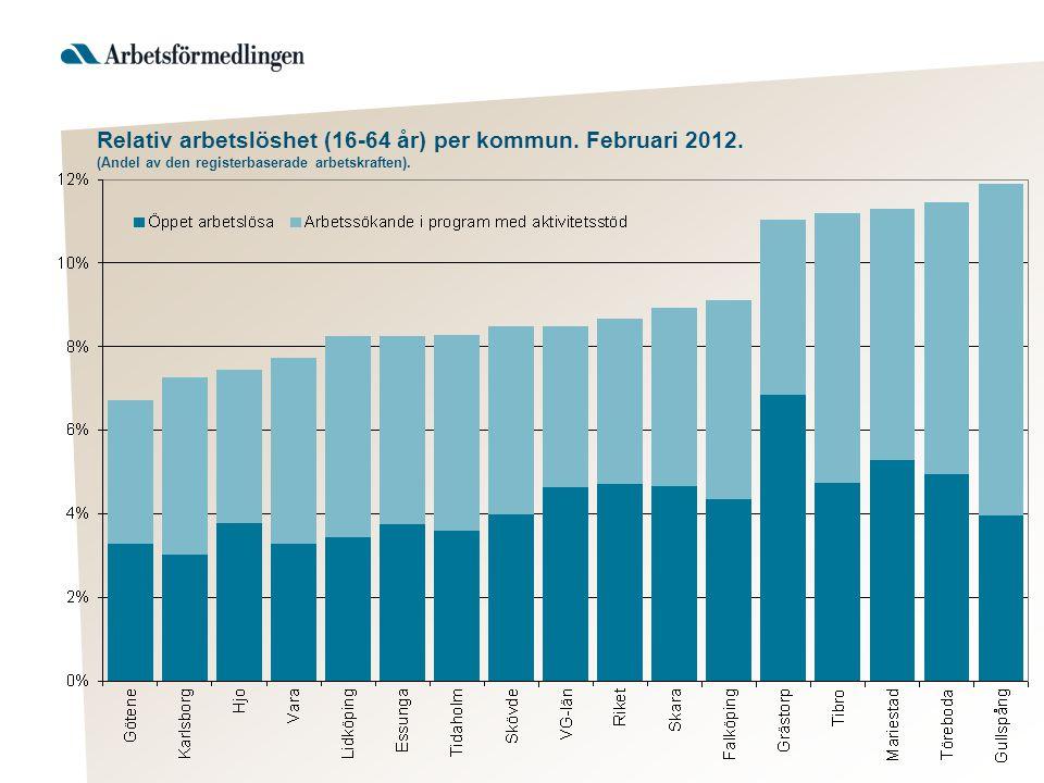 Relativ arbetslöshet (16-64 år) per kommun. Februari 2012. (Andel av den registerbaserade arbetskraften).