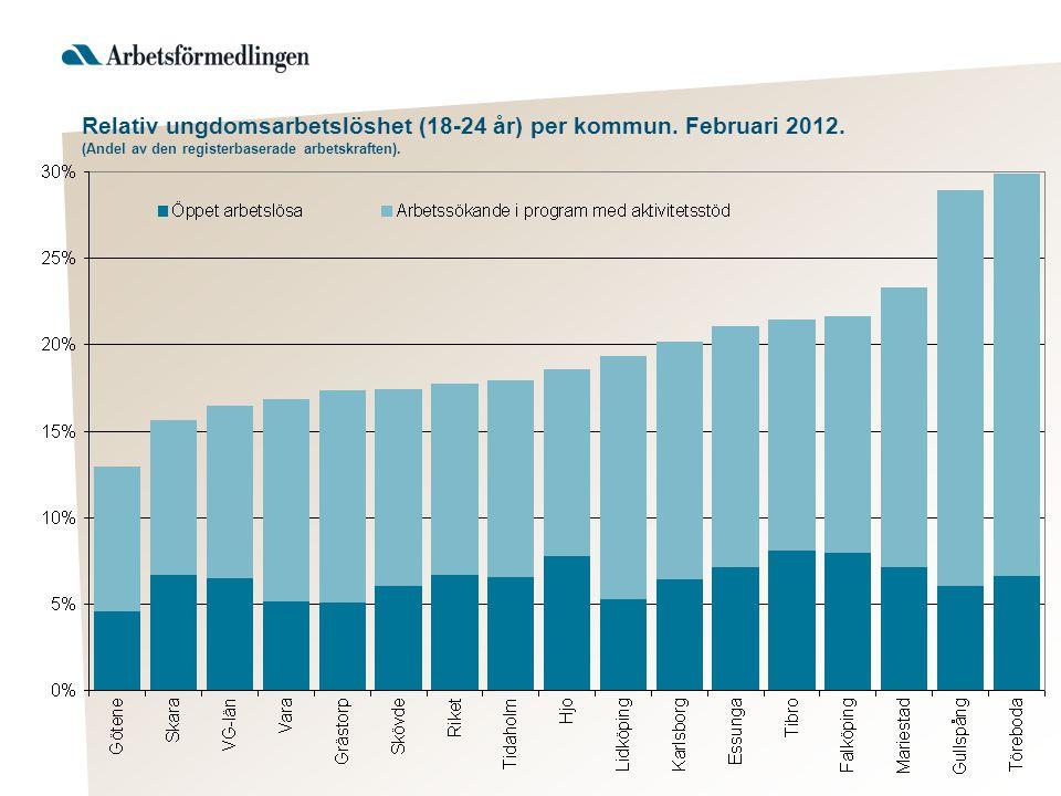 Relativ ungdomsarbetslöshet (18-24 år) per kommun. Februari 2012. (Andel av den registerbaserade arbetskraften).