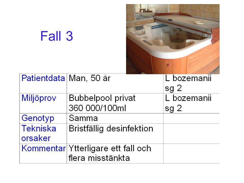 …….forts Fall 2 Sjövatten tas in på ca 3 meters djup via en 32mm plast slang via pump Hydrofor till 4 st varmvatten beredare av märket Nibe på totalt