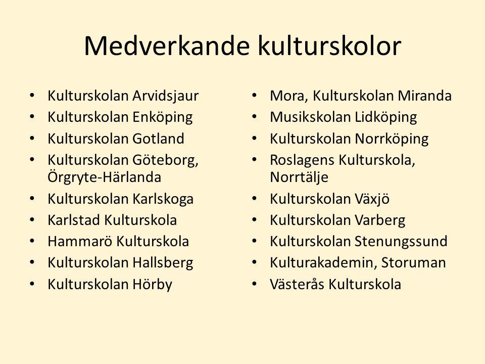 Medverkande kulturskolor Kulturskolan Arvidsjaur Kulturskolan Enköping Kulturskolan Gotland Kulturskolan Göteborg, Örgryte-Härlanda Kulturskolan Karls