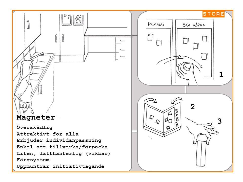 Magneter Överskådlig Attraktivt för alla Erbjuder individanpassning Enkel att tillverka/förpacka Liten, lätthanterlig (vikbar) Färgsystem Uppmuntrar i
