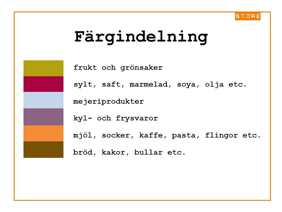 Färgindelning frukt och grönsaker sylt, saft, marmelad, soya, olja etc. mejeriprodukter kyl- och frysvaror mjöl, socker, kaffe, pasta, flingor etc. br