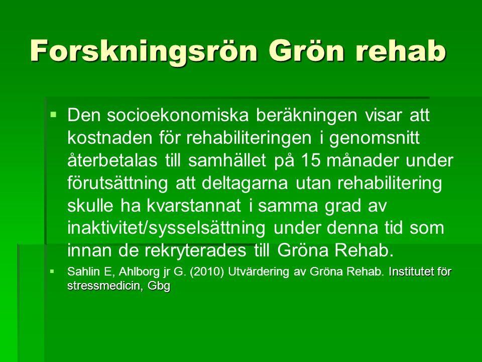 Forskningsrön Grön rehab   Den socioekonomiska beräkningen visar att kostnaden för rehabiliteringen i genomsnitt återbetalas till samhället på 15 må