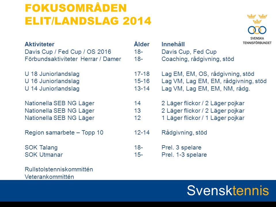 FOKUSOMRÅDEN ELIT/LANDSLAG 2014 Aktiviteter ÅlderInnehåll Davis Cup / Fed Cup / OS 201618-Davis Cup, Fed Cup Förbundsaktiviteter Herrar / Damer18-Coac