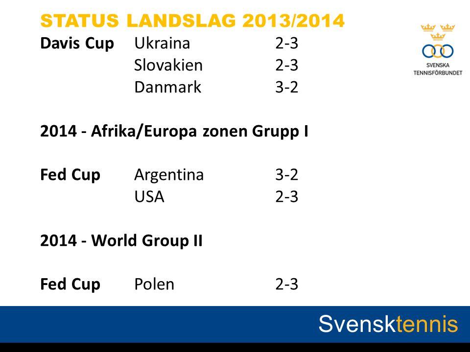 STATUS LANDSLAG 2013/2014 Davis CupUkraina2-3 Slovakien2-3 Danmark3-2 2014 - Afrika/Europa zonen Grupp I Fed CupArgentina3-2 USA2-3 2014 - World Group