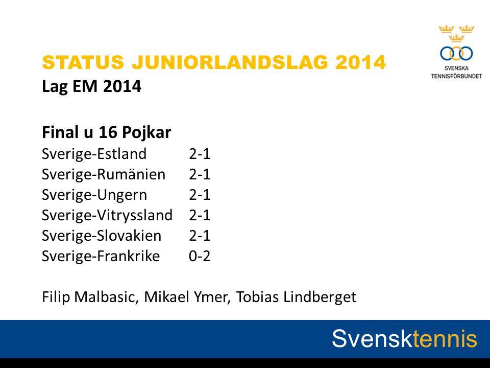 STATUS JUNIORLANDSLAG 2014 Lag EM 2014 Final u 16 Pojkar Sverige-Estland 2-1 Sverige-Rumänien2-1 Sverige-Ungern2-1 Sverige-Vitryssland2-1 Sverige-Slov