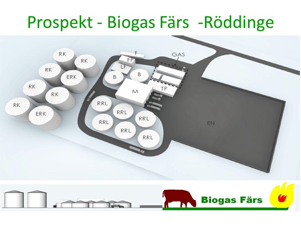 Prospekt - Biogas Färs -Röddinge