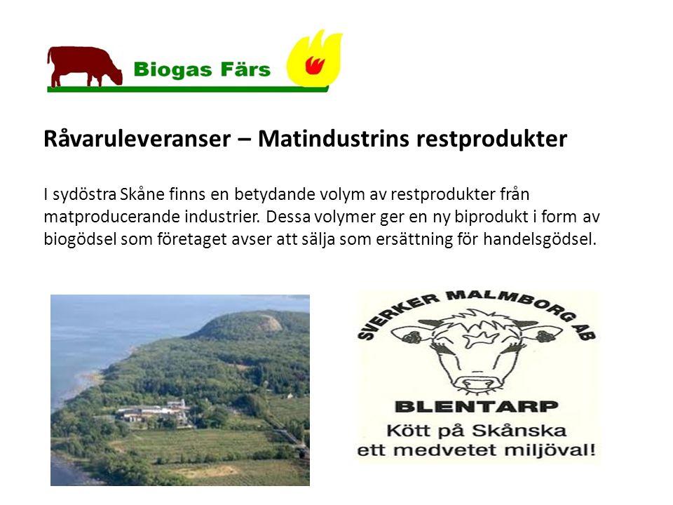 I sydöstra Skåne finns en betydande volym av restprodukter från matproducerande industrier.