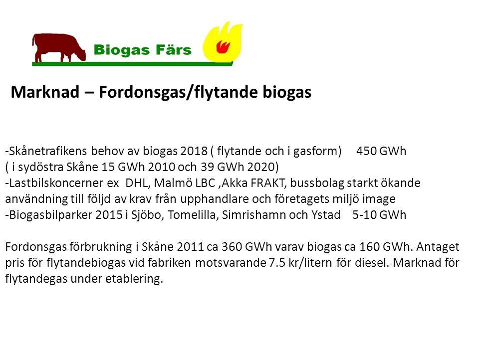 -Skånetrafikens behov av biogas 2018 ( flytande och i gasform) 450 GWh ( i sydöstra Skåne 15 GWh 2010 och 39 GWh 2020) -Lastbilskoncerner ex DHL, Malmö LBC,Akka FRAKT, bussbolag starkt ökande användning till följd av krav från upphandlare och företagets miljö image -Biogasbilparker 2015 i Sjöbo, Tomelilla, Simrishamn och Ystad 5-10 GWh Fordonsgas förbrukning i Skåne 2011 ca 360 GWh varav biogas ca 160 GWh.