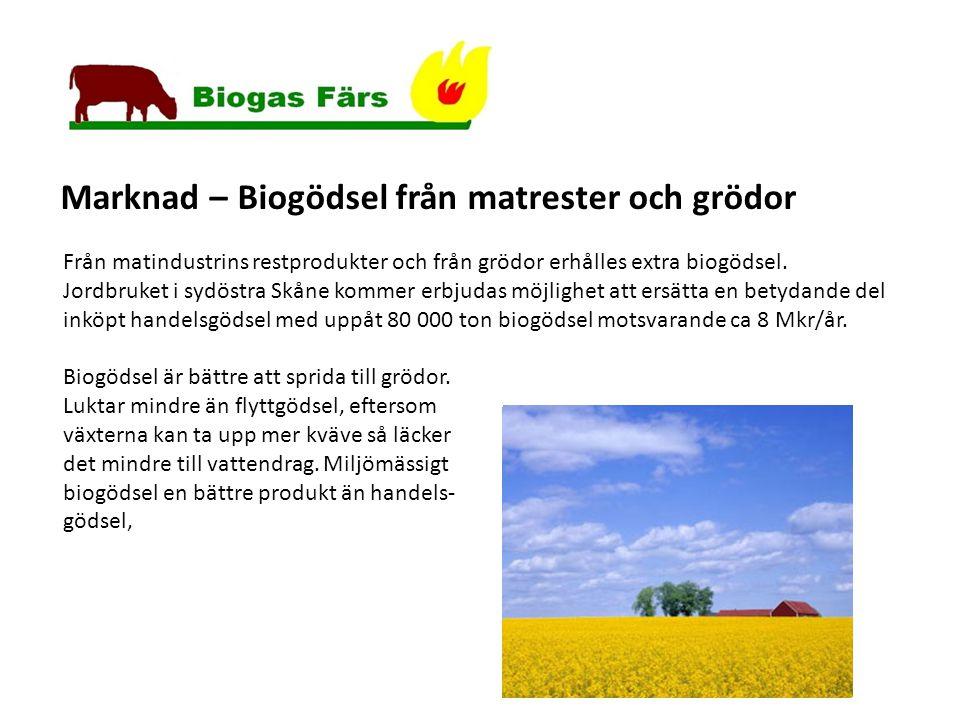 Från matindustrins restprodukter och från grödor erhålles extra biogödsel.