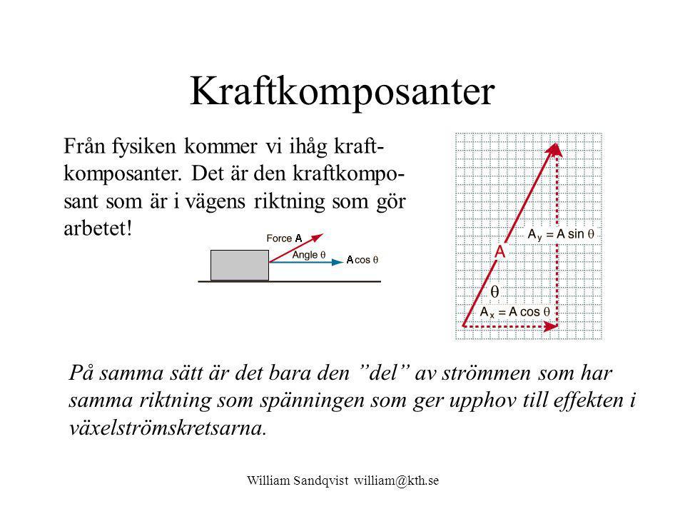 William Sandqvist william@kth.se Strömkomposanter I effektuttrycket kan Icos  ses som en strömkomposant I P i spänningen U:s riktning.