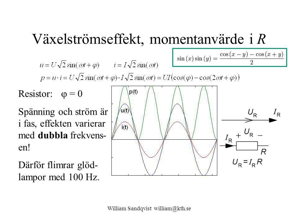 William Sandqvist william@kth.se Växelströmseffekt, momentanvärde i C Kondensator:  = -90° effekten pendlar fram och tillbaka med dubbla frek- vensen.