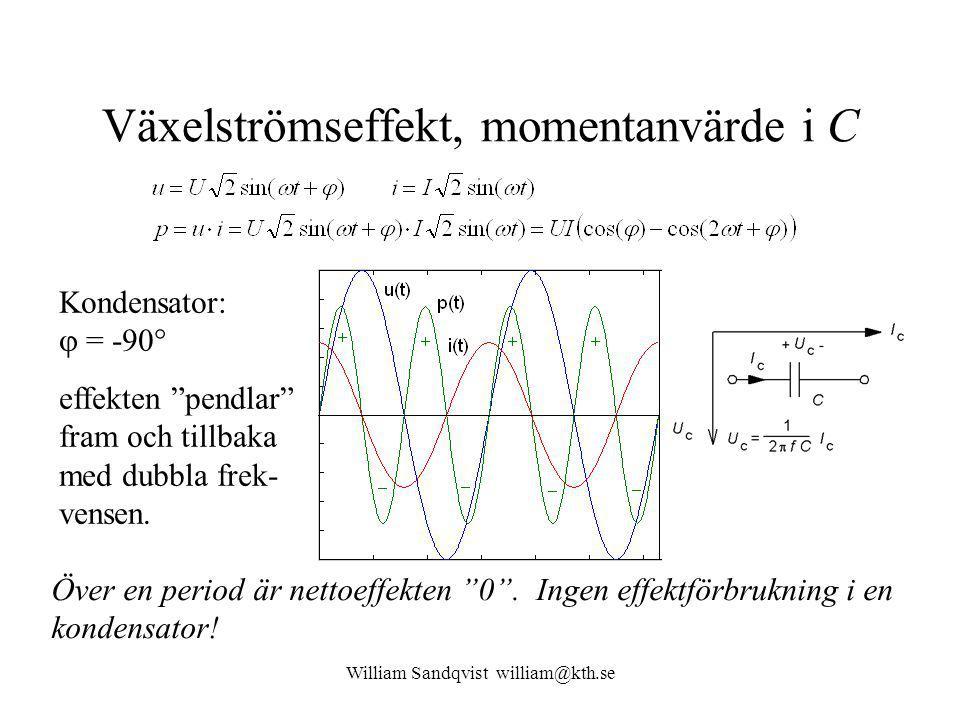 William Sandqvist william@kth.se Växelströmseffekt, momentanvärde i L Induktor:  = +90° effekten pendlar fram och tillbaka med dubbla frek- vensen.