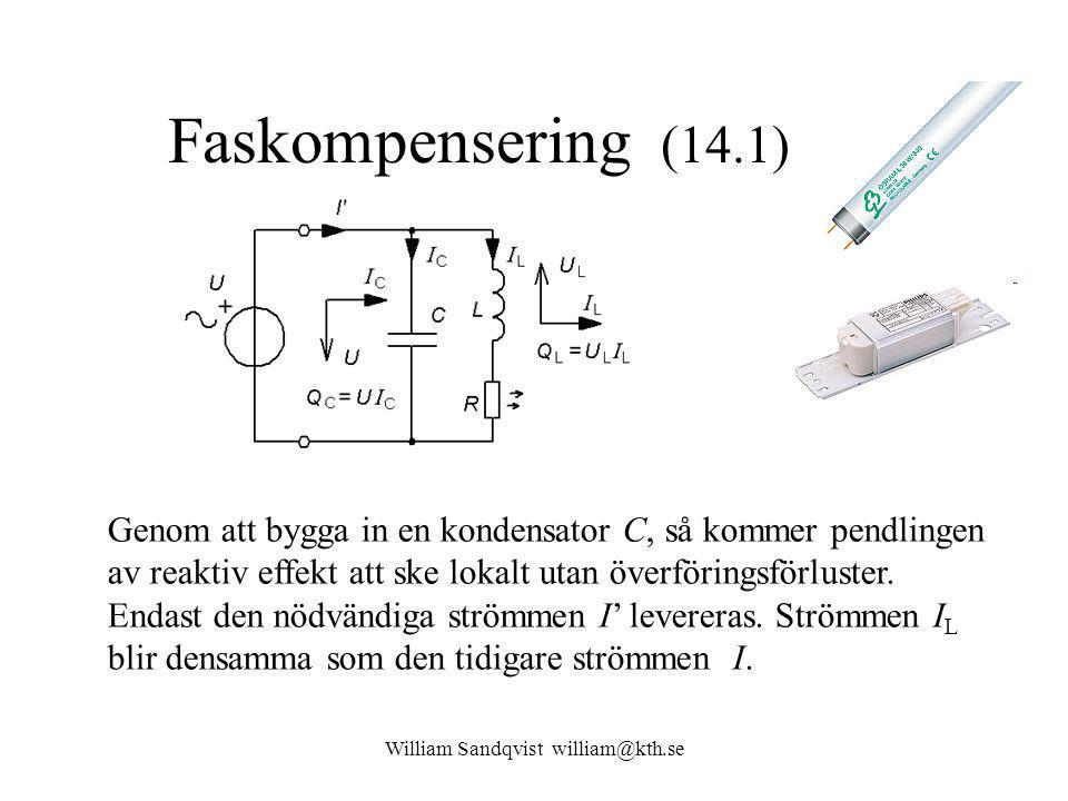 William Sandqvist william@kth.se Faskompensering (14.1) Q L = Q C