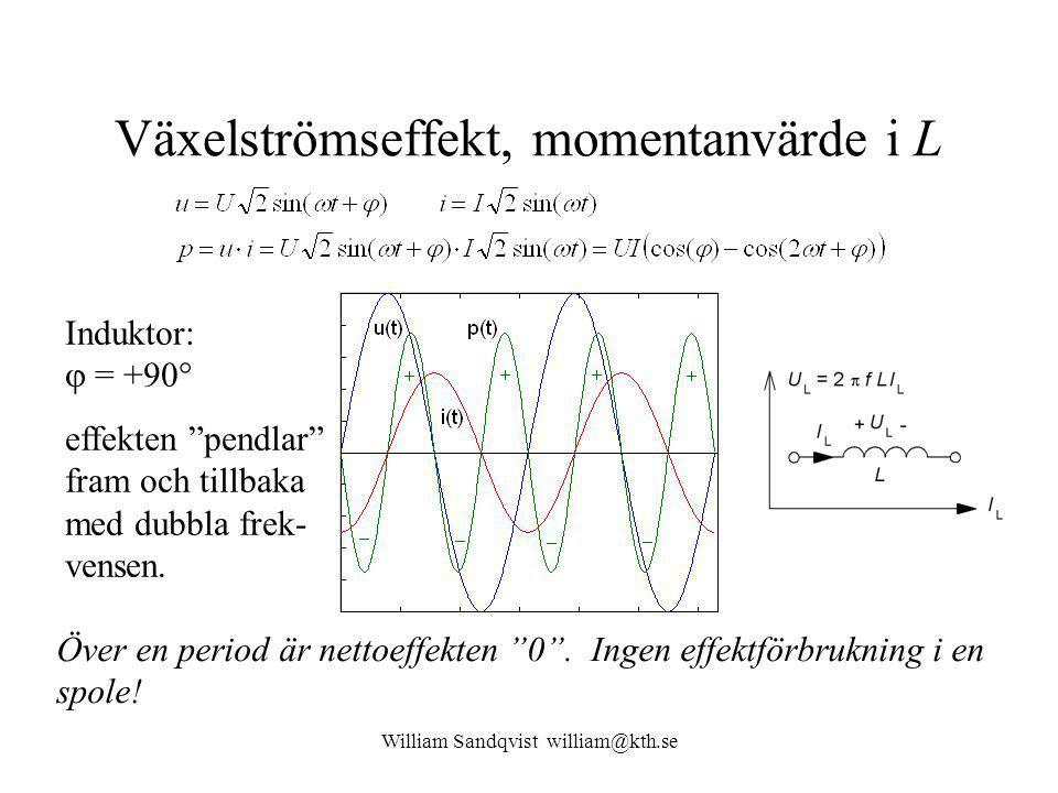 William Sandqvist william@kth.se Växelströmseffekt, momentanvärde i Z Impedans Z:  = … effekten pendlar fram och tillbaka med dubbla frek- vensen.