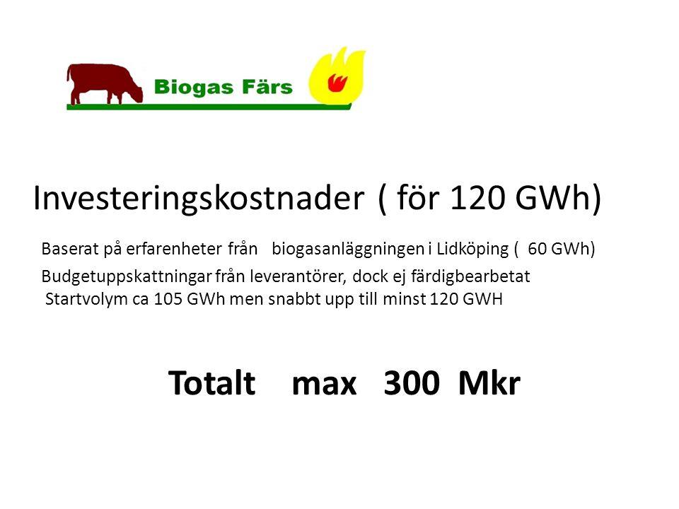 Investeringskostnader ( för 120 GWh) Baserat på erfarenheter från biogasanläggningen i Lidköping ( 60 GWh) Budgetuppskattningar från leverantörer, dock ej färdigbearbetat Startvolym ca 105 GWh men snabbt upp till minst 120 GWH Totalt max 300 Mkr