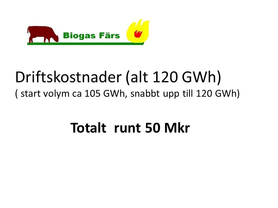 Driftskostnader (alt 120 GWh) ( start volym ca 105 GWh, snabbt upp till 120 GWh) Totalt runt 50 Mkr