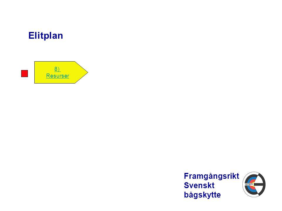 Elitplan Framgångsrikt Svenskt bågskytte 8) Resurser
