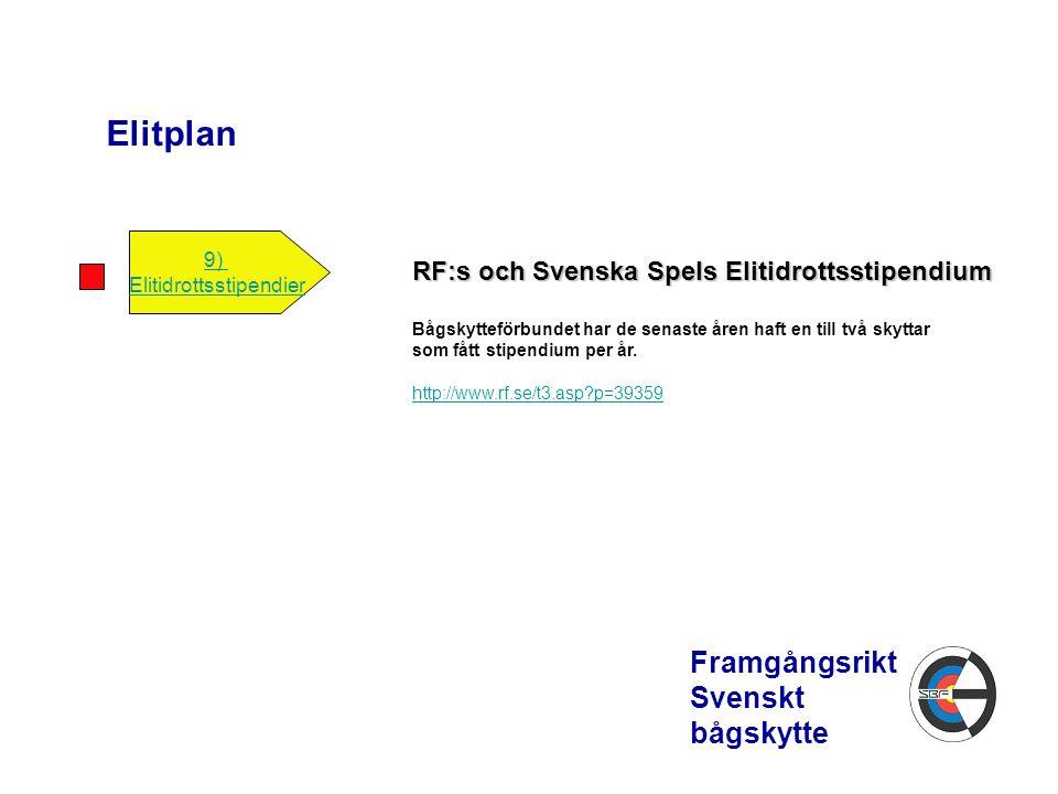 Elitplan Framgångsrikt Svenskt bågskytte 9) Elitidrottsstipendier RF:s och Svenska Spels Elitidrottsstipendium RF:s och Svenska Spels Elitidrottsstipe