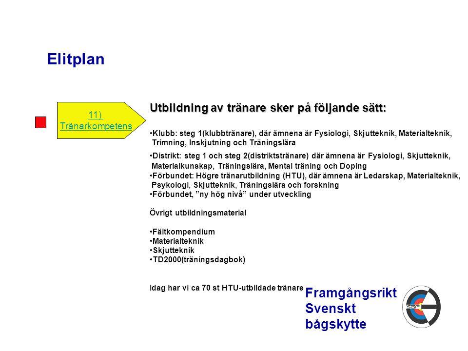 Elitplan Framgångsrikt Svenskt bågskytte 11) Tränarkompetens Utbildning av tränare sker på följande sätt: Klubb: steg 1(klubbtränare), där ämnena är F