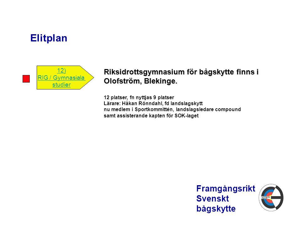 Elitplan Framgångsrikt Svenskt bågskytte 12) RIG / Gymnasiala studier Riksidrottsgymnasium för bågskytte finns i Olofström, Blekinge.