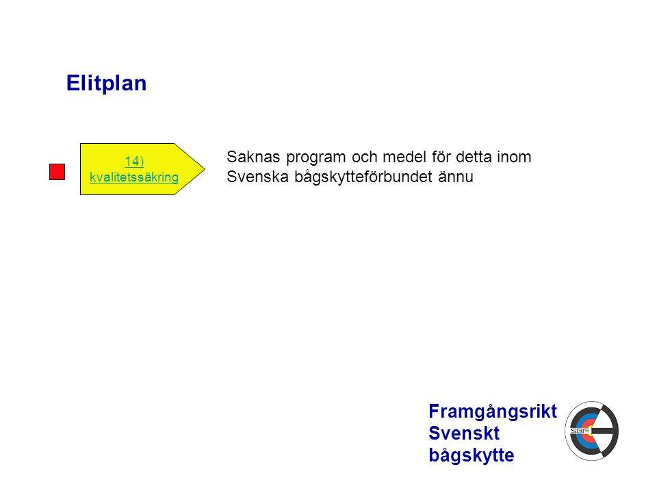 Elitplan Framgångsrikt Svenskt bågskytte 14) kvalitetssäkring Saknas program och medel för detta inom Svenska bågskytteförbundet ännu