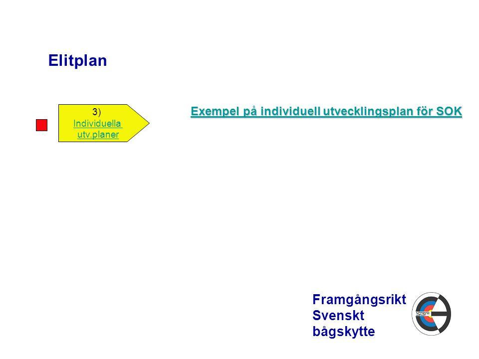 Elitplan Framgångsrikt Svenskt bågskytte 3) Individuella utv.planer Exempel på individuell utvecklingsplan för SOK Exempel på individuell utvecklingsp