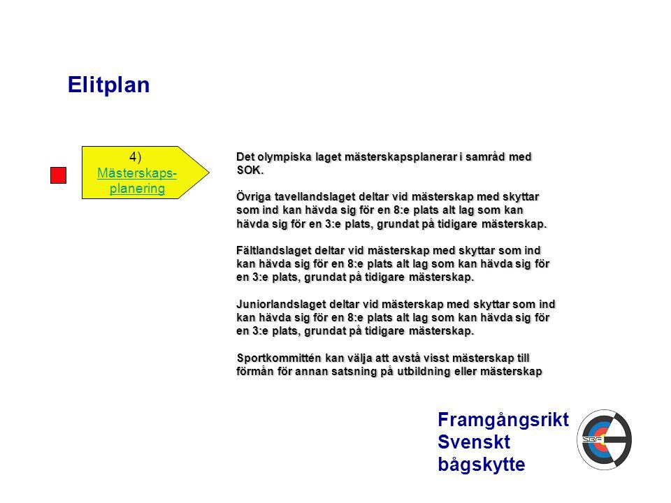 Elitplan Framgångsrikt Svenskt bågskytte 4) Mästerskaps- planering Det olympiska laget mästerskapsplanerar i samråd med SOK. Övriga tavellandslaget de